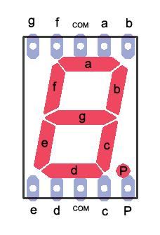 7-segments